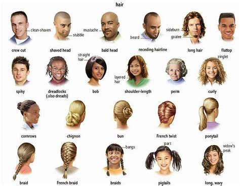 Click on: HAIR STYLES