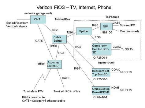 Verizon Phone Wiring Diagram by Usb Port On Qip2500 3 Verizon Fios Community