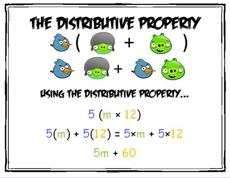 The Techknowledgey Teacher Free Product  Distributive Property Angry Birds