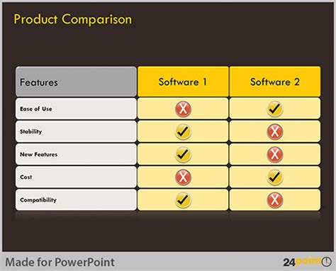 product comparison template best selling powerpoint templates for business presentations