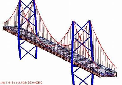 Moving Load Bridge Dynamic Analysis Suspension Heat