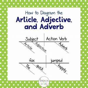 How To Diagram Sentences  Diagramming Sentences Guide