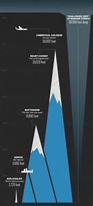 Mina Liu: Mariana Trench | Infographics | Pinterest | The ...