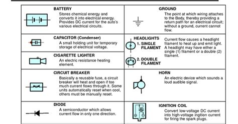 electrical engineering world glossary  basics electrical terms  symbols