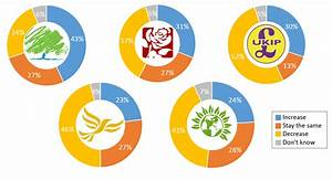 The General Election and beyond | YouGov