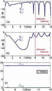 Permittivity Measurement Of Spinel Ferrite U21 In The