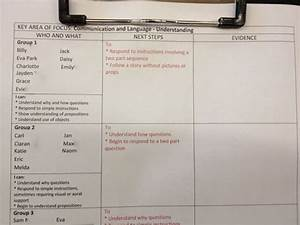 Teaching Objective Examples Examples Of Objective Led Planning Abcdoes
