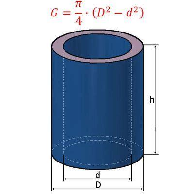 hohlzylinder flaeche volumen beim hohlzylinder berechnen