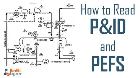 What I A Piping Diagram by Learn How To Read P Id Drawings A Complete Guide