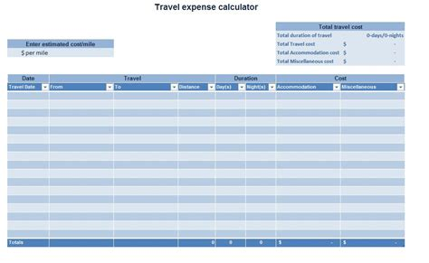 expense report management  excel templates