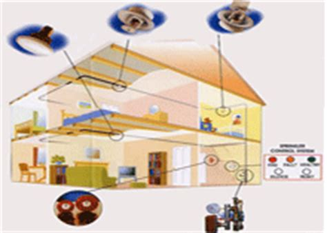 sprinkler system cost new us study emphasises cost benefits of sprinkler systems in dwellings fire news thebigredguide