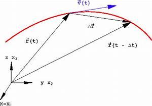 Bogenlänge Einer Kurve Berechnen : kinematik des massenpunktes ~ Themetempest.com Abrechnung