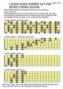 Rob Silver  The Lydian Mode Mapped Out For 7 String Guitar