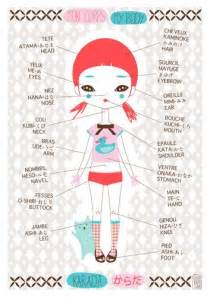 Human Body Parts of a Japanese in English