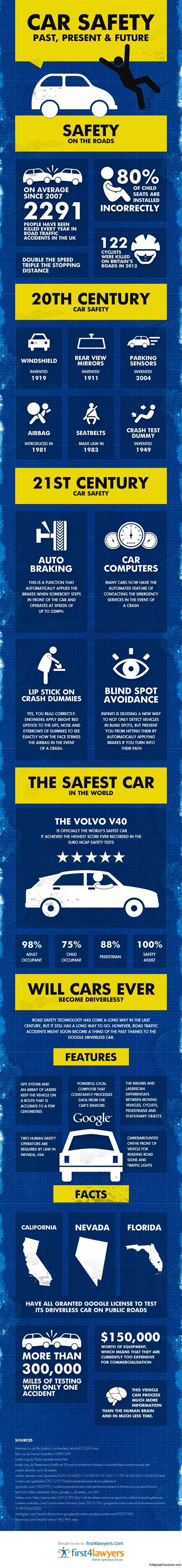 Car Safety Past, Present & Future (infographic