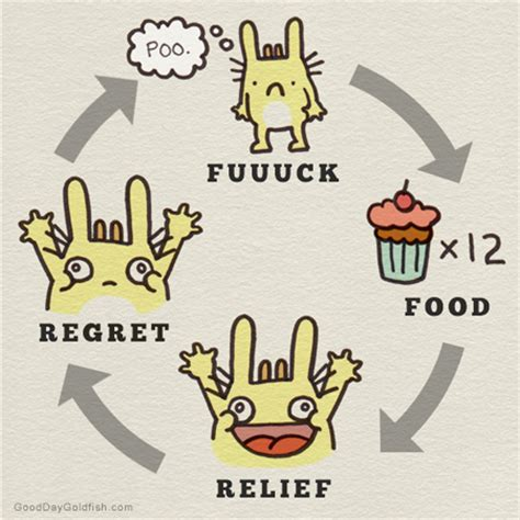 Emotional Eating Meme - emotional eating part one your food mood my own experience zomt