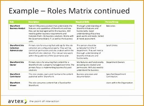 Sharepoint Resume Sample - Costumepartyrun