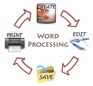 word processing With documents of word processing