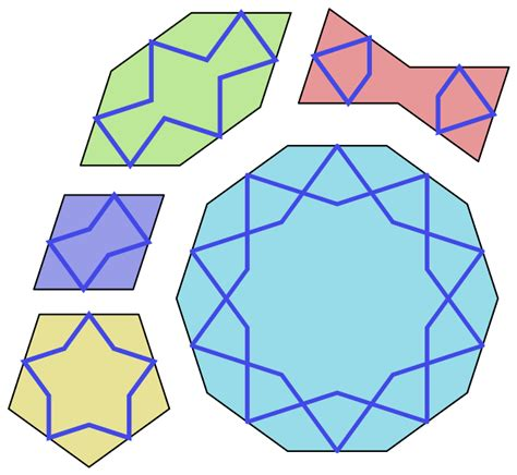 girih tiles of islamic architecture girih tiles islamic class 4ag