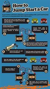 Basic Car Maintenance Checks We Should All Know  U2013 Jim On Cars
