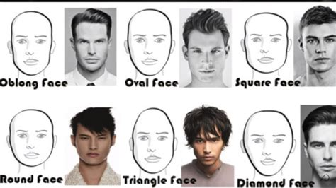 famous hairstyles for men according to face shape best