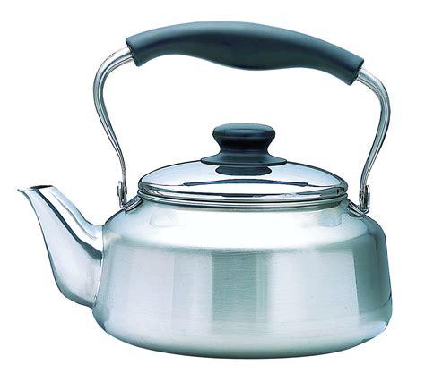 kettle stainless steel tea market