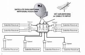 Digital Satellite Multiswitch From China Manufacturer