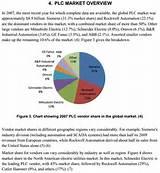Next group plc market penetration