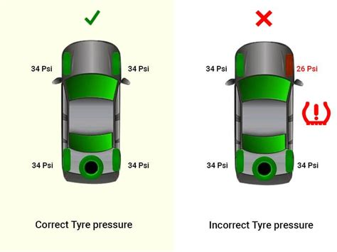 What Is The Proper Tire Pressure For A Boat Trailer by What Is Tyre Pressure Monitoring System Tyre News