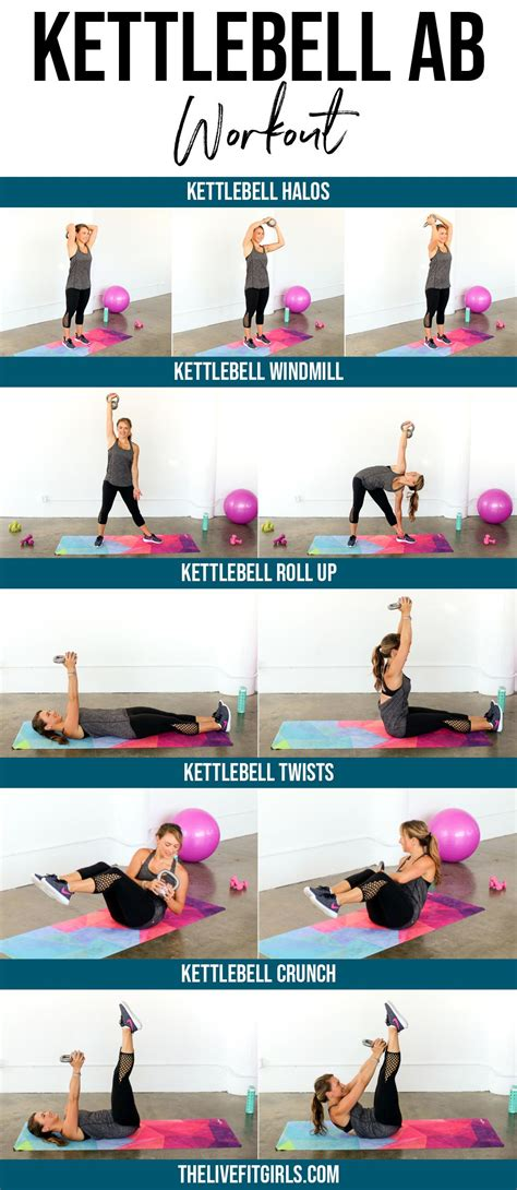 kettlebell workout ab exercises core abs workouts stomach thelivefitgirls target strengthen training challenge burn arms swings