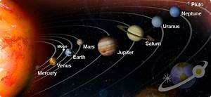 Remember The Position Of The 9 Planets With Mnemonics-AVS ...