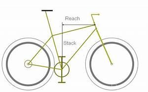 Stack Reach Mtb Berechnen : rower archives najlepsza strona ~ Themetempest.com Abrechnung