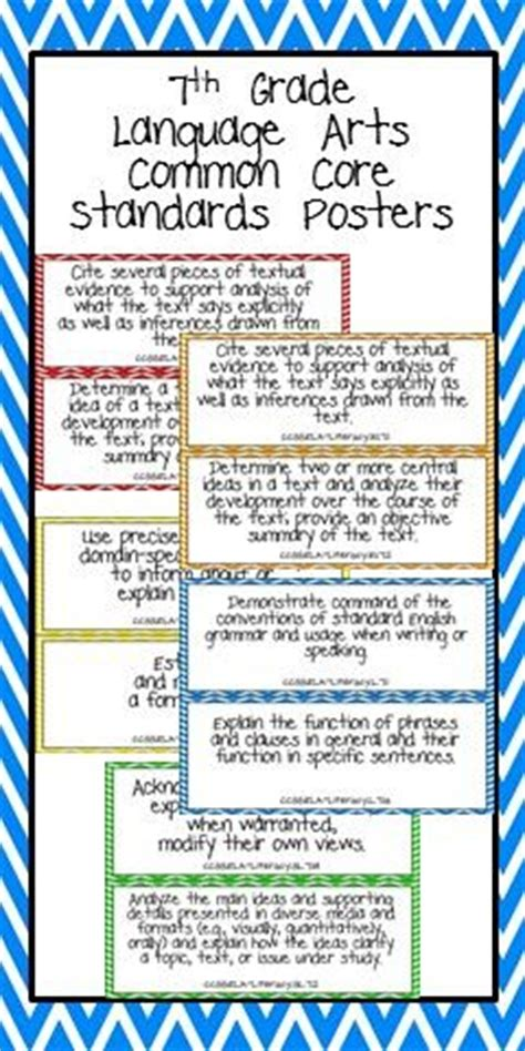 seventh grade common core standards language arts posters