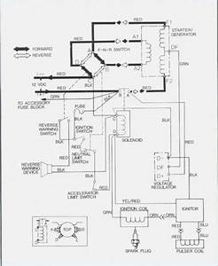 Ezgo Golf Cart Wiring Diagram Gas