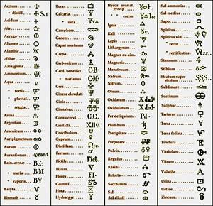 Alchemical Alphabet - at 925-1000.com