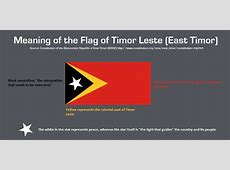 Meaning of the Flag of Timor Leste East Timor vexillology