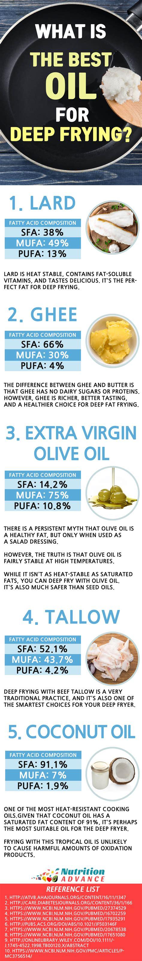 deep frying oil nutritionadvance healthy