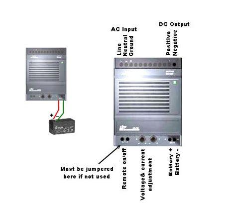in stock dc ups 12 volt and 24 volt 36 watt and 72 watt battery backup switching power supplies