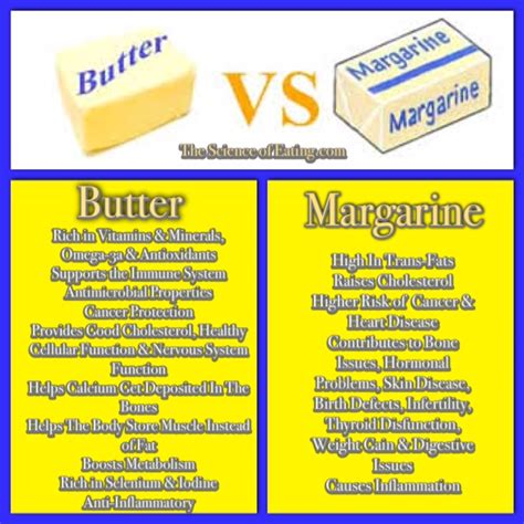 difference between butter and margarine butter vs margarine