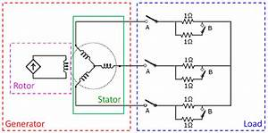 Equivalent Circuit Diagram Representation Of The Electric Generator And