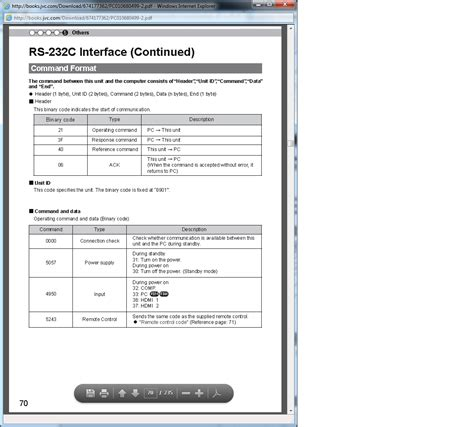 mca student resume format free anesthesiologist