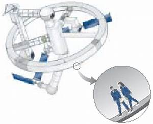 Solved: A Space Station Is Constructed In The Shape Of A H ...