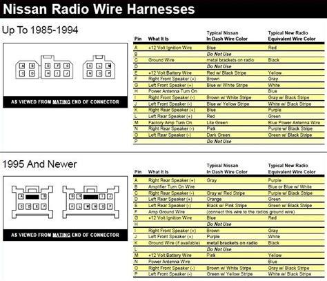 codigos de cables de radio de nissan frontier