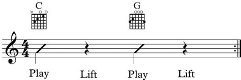 Practice finding the perfect chords every time with these simple songs. 5 Basic Guitar Chords & 20 Easy Guitar Songs for Beginners