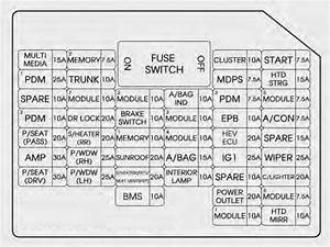 Kia Optima Hybrid  2014 - 2016  - Fuse Box Diagram