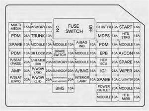 2010 Optima Fuse Diagram 24847 Ilsolitariothemovie It