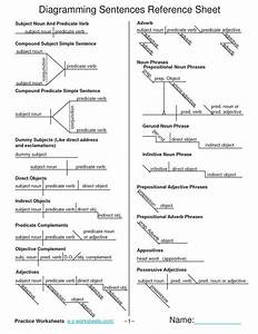 Sentence Diagram Worksheets  Simple Subject And Simple