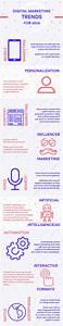 Digital Marketing Trends 2018 Infographic
