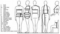 14 best images about Sewing: Measure and Croquis on ...