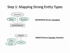 Analysis And Design Of Data Systems  Er To Relational Mapping   Lecture 10